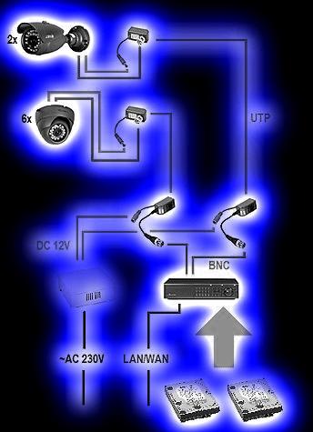 8 kamerás CCTV rendszer